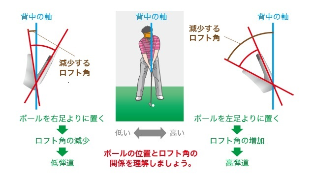 golf_il4